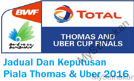 Keputusan Piala Thomas 2016
