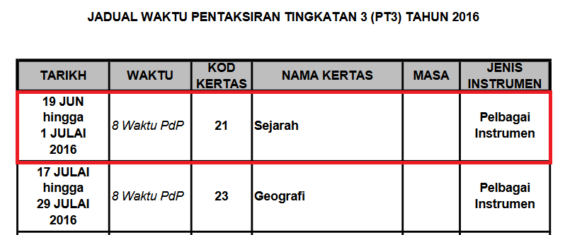 kerja kursus sejarah pt3 2016
